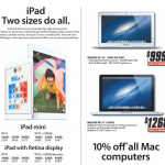 The Good Guys November Mac Sale