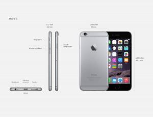 New iPhone 6-5
