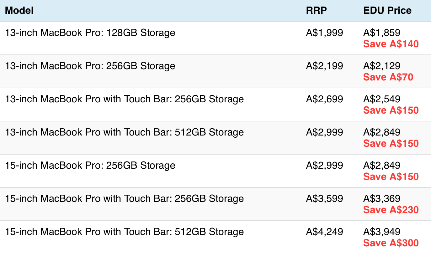 MacBook Pro 2017 Student Pricing